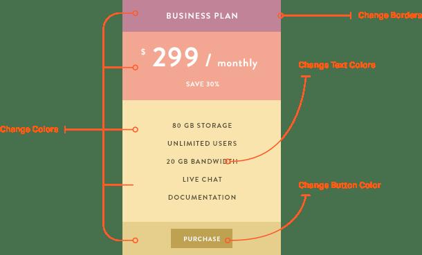 Pricing Builder