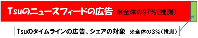 tsuの広告原理2