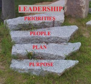 Leadership is purpose, plan, people, and priorities
