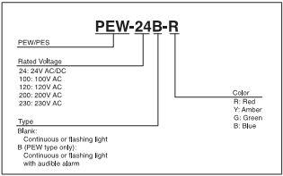 Đèn tín hiệu đường kính Ø82mm bóng led PEW/PES