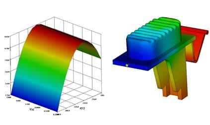 Autodesk Moldflow Insight WS