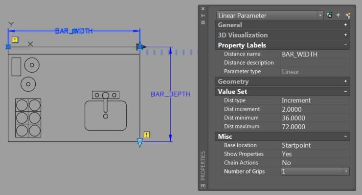 Linear Parameter Properties