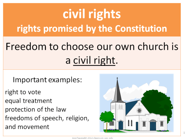 Word of the Day Civil Rights
