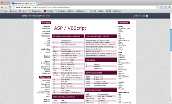 asp-cheat-sheet