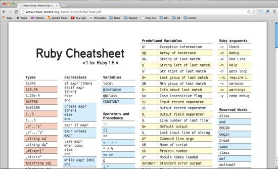 ruby-cheat-sheet