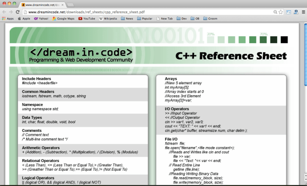 best free cheat sheets for designers and developers - C++
