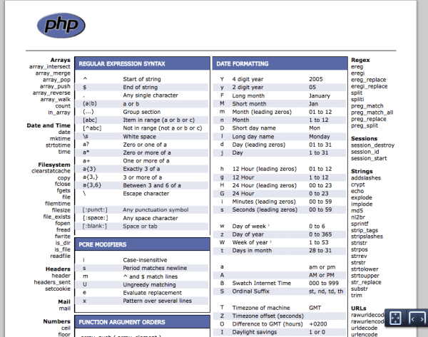 best cheat sheet for designers and developers - phpcheatsheet