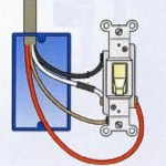 This is a typical wiring setup for a 3-way light switch with black, white, red, and ground wires.