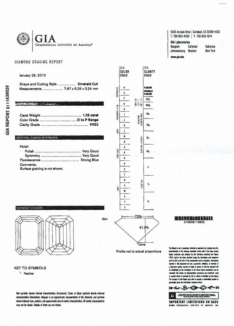 Fullsize Of Diamond Cut Chart