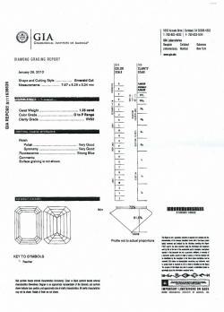 Small Of Diamond Cut Chart