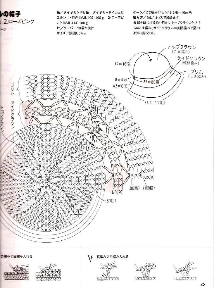 Mantas Mi Rincon De Crochet - Patrones De Crochet - Gomved.com