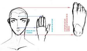 dibujos a lapiz basicos (1)