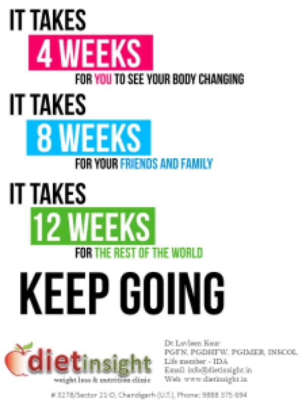 health-motivation