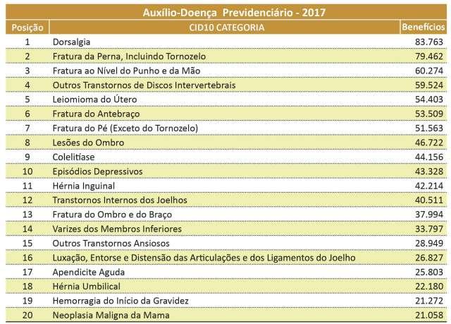 Tabela_previdenciario