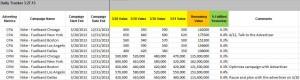 Nike Excel