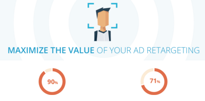 maximize value ad retargeting