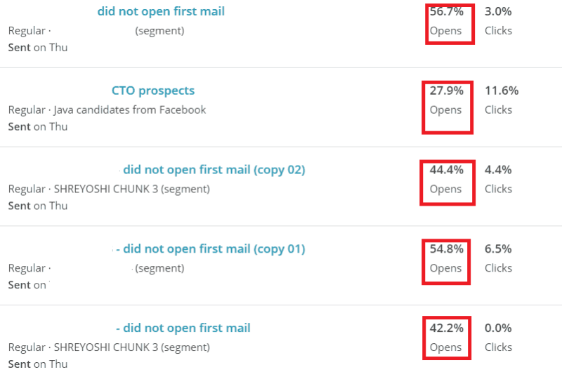 successful startup email marketing examples