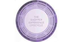 Shopper Experience