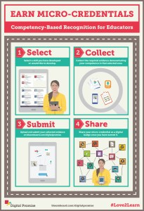 Micro-Credential Infographic_2