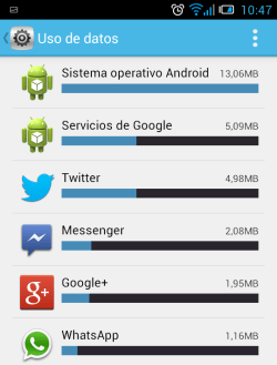 Limite red Movil Android 08