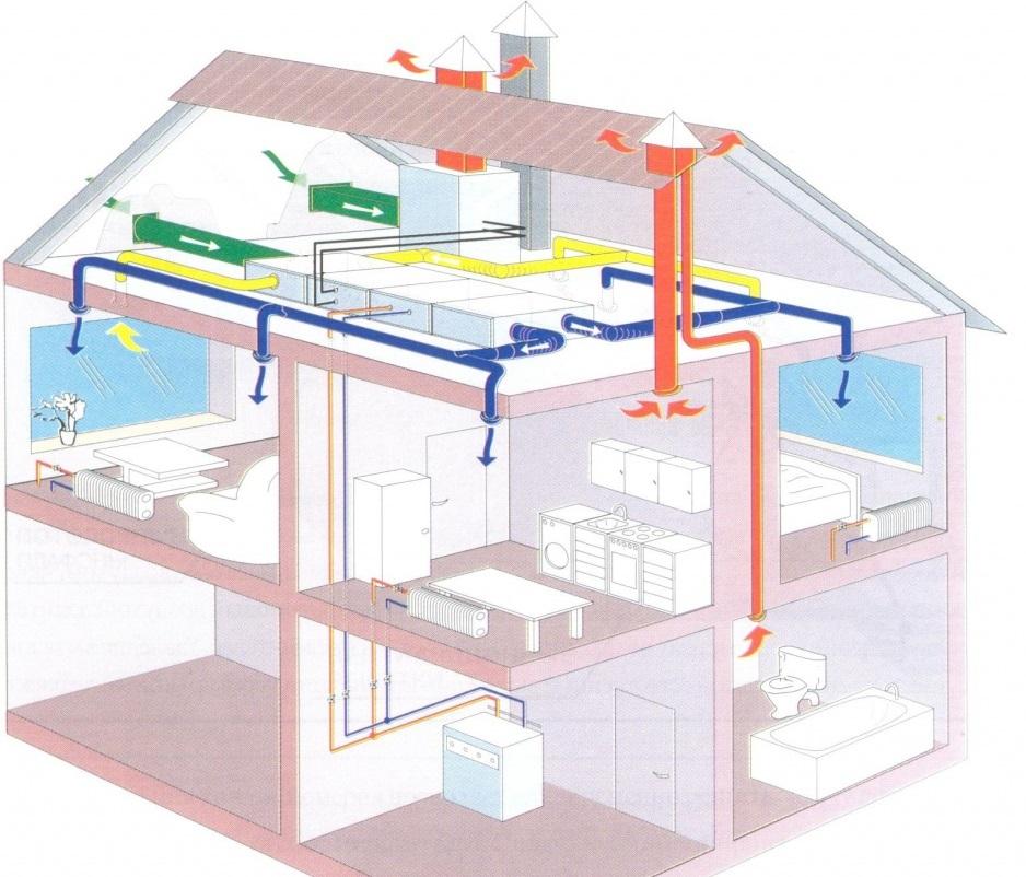 Приточная вентиляция дома своими руками