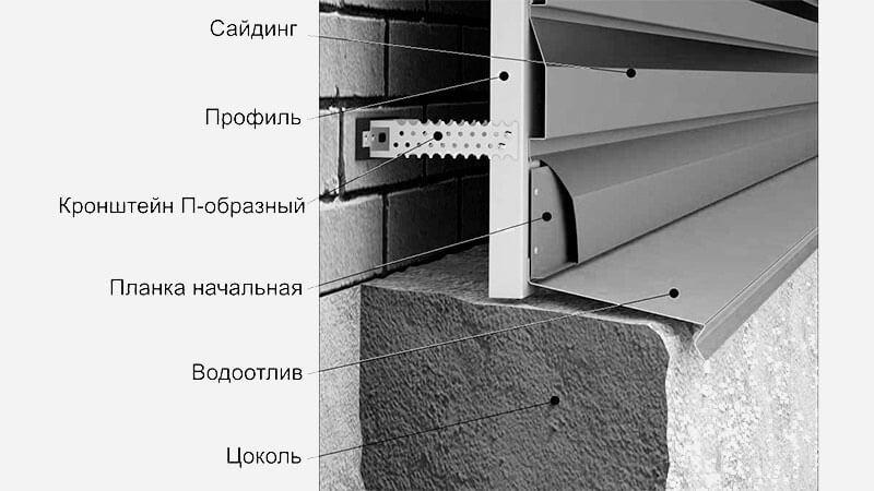 Монтаж металлического сайдинга видео инструкция