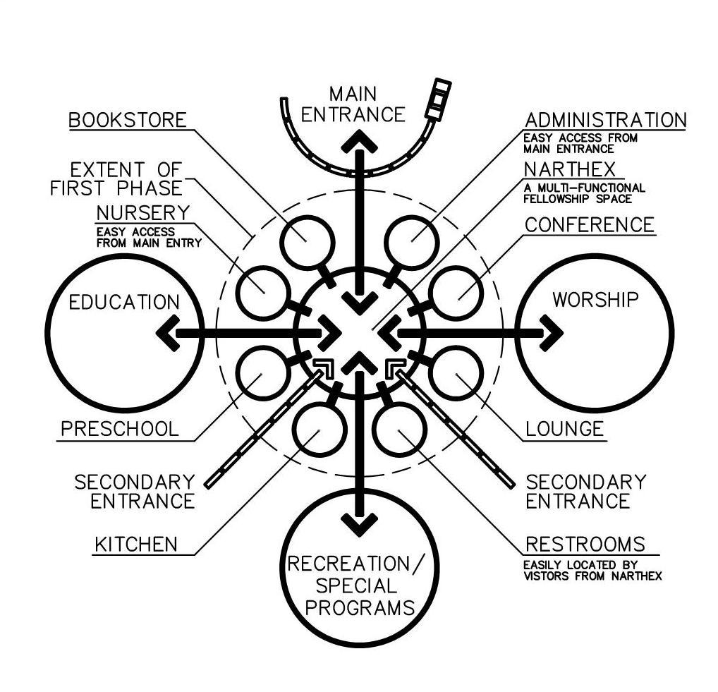architectural bubble diagram