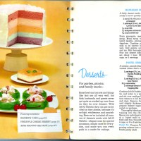 The Joys of Jell-O: Rainbow Cake