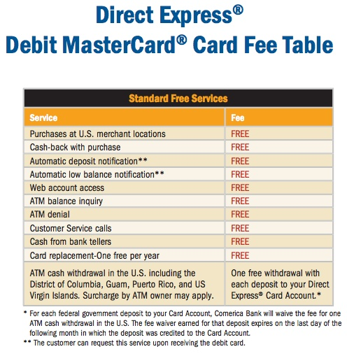 fee schedule cardcom