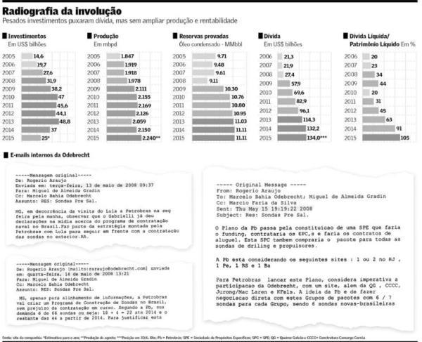 arte28emp-101-petro-b3