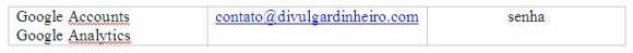 anotar login e senha google accounts analytics