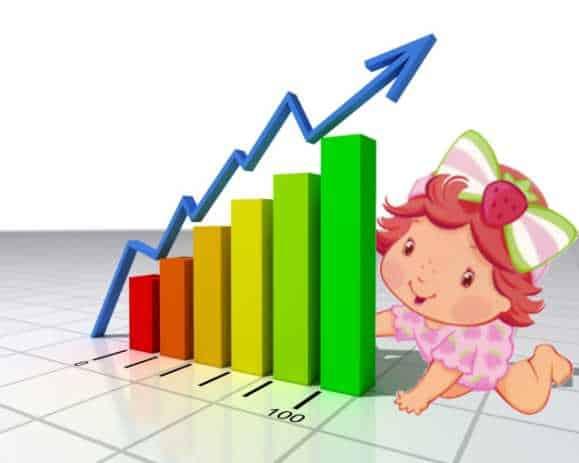 google analytics grafico moranguinho bebe