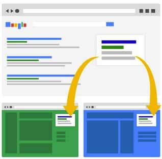 Rede de pesquisa e rede display Google
