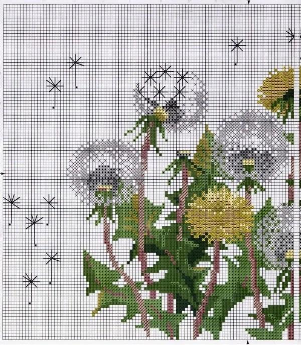 free cross stitch design � craftbnb