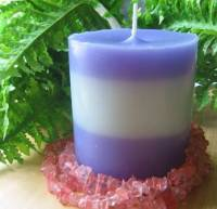 CandleHelp – Candle Making Instructions for CandleMaking Fun!