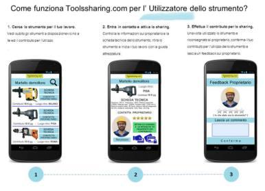 Come funziona Toolssharing