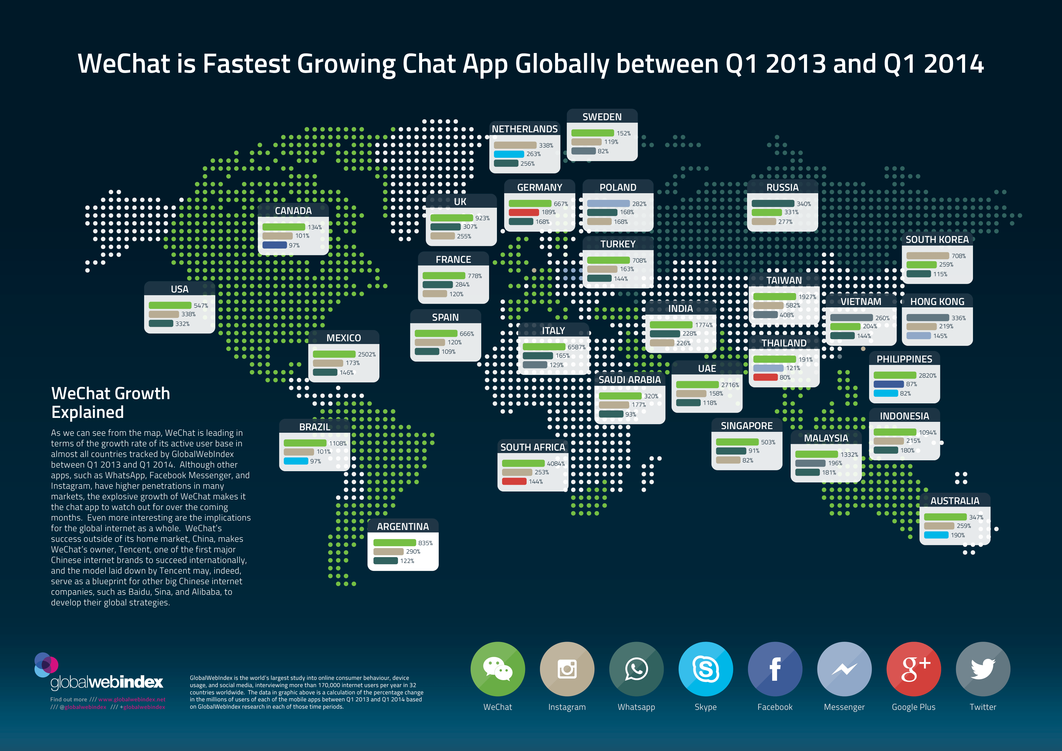 wechat global expansion 2014