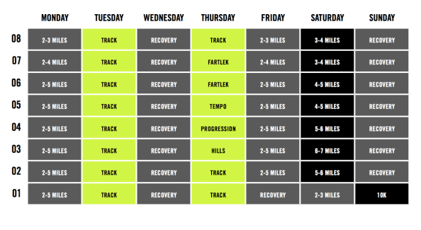 Nikeplus training schedule, still continuing our training plan