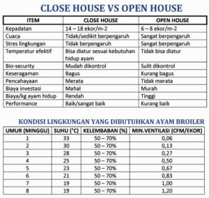 CLOSE-HOUSE-VS-OPEN-HOUSE-copy