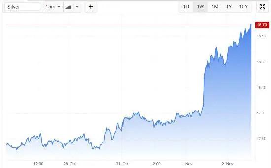 silver-price-nov-16