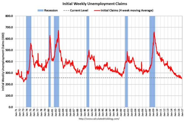 jobless-claims-dec-16