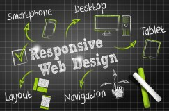 Responsive Web Design Is the Future of Your Website