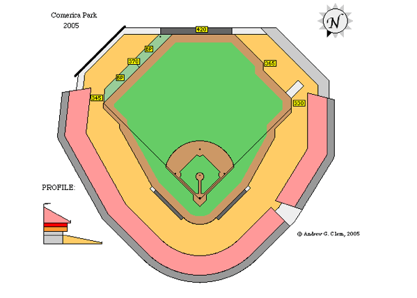 1-Comerica seating