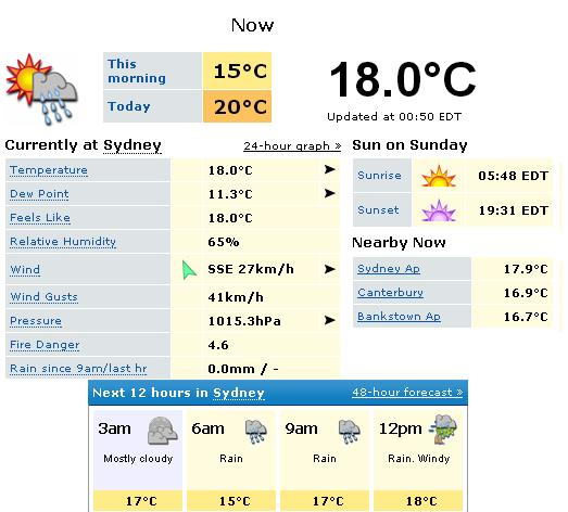 Sydney Weather for Now, and next 24 hours