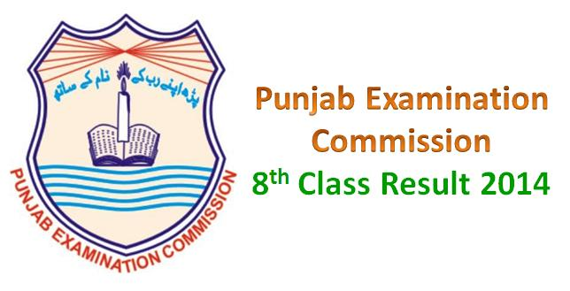 Sahiwal Board 8th Class result 2014