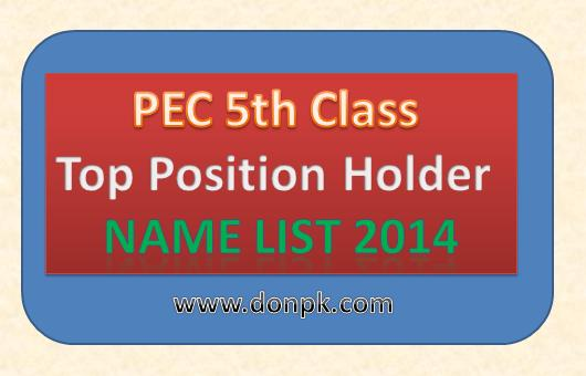 PEC 5th  Class Position Holder Names List Result 2014