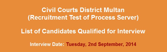 List of Candidates for Interview Civil Courts District Multan