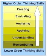A new version of Bloom's Taxonomy
