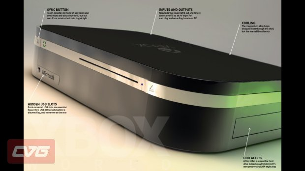 xbox-720-3d-model-side