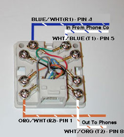 RJ31x1 R Wiring Diagram For on ford fusion, dodge dart, ford expedition, toyota tundra, yamaha viking, ford focus headlight, chevy cruze, toyota highlander, triumph thruxton, jeep wrangler, mustang radio,